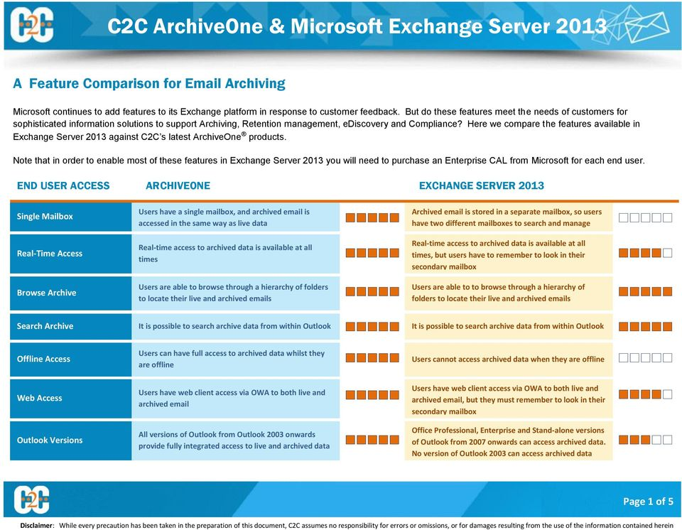 Here we compare the features available in Exchange Server 2013 against C2C s latest ArchiveOne products.