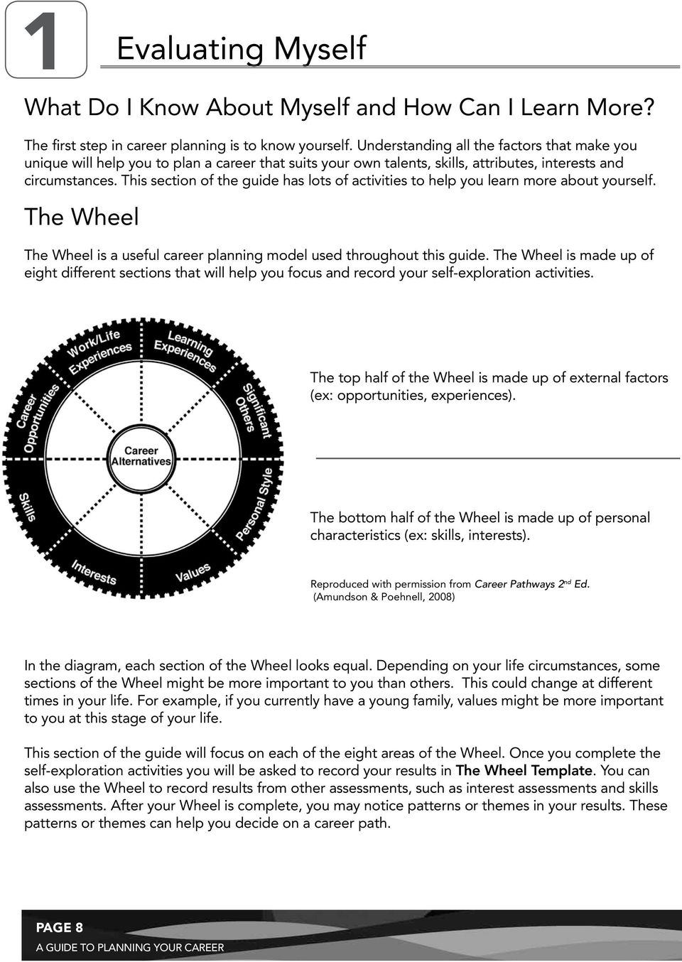 This section of the guide has lots of activities to help you learn more about yourself. The Wheel The Wheel is a useful career planning model used throughout this guide.