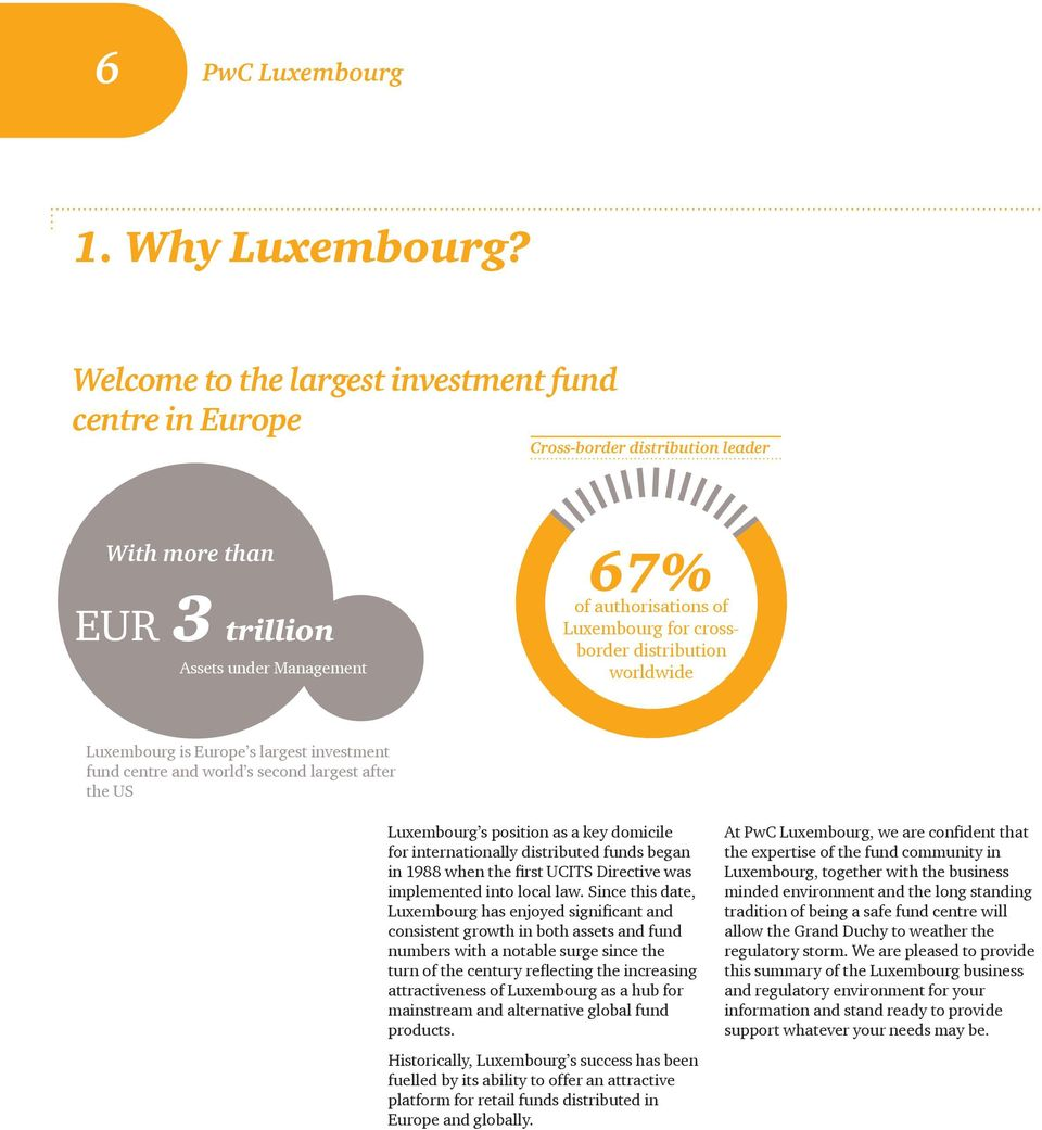 Luxembourg Number of SIFs 227 in 2006 1,590 in 2014 Number of compartments From 727 13,849 in 1990 to in