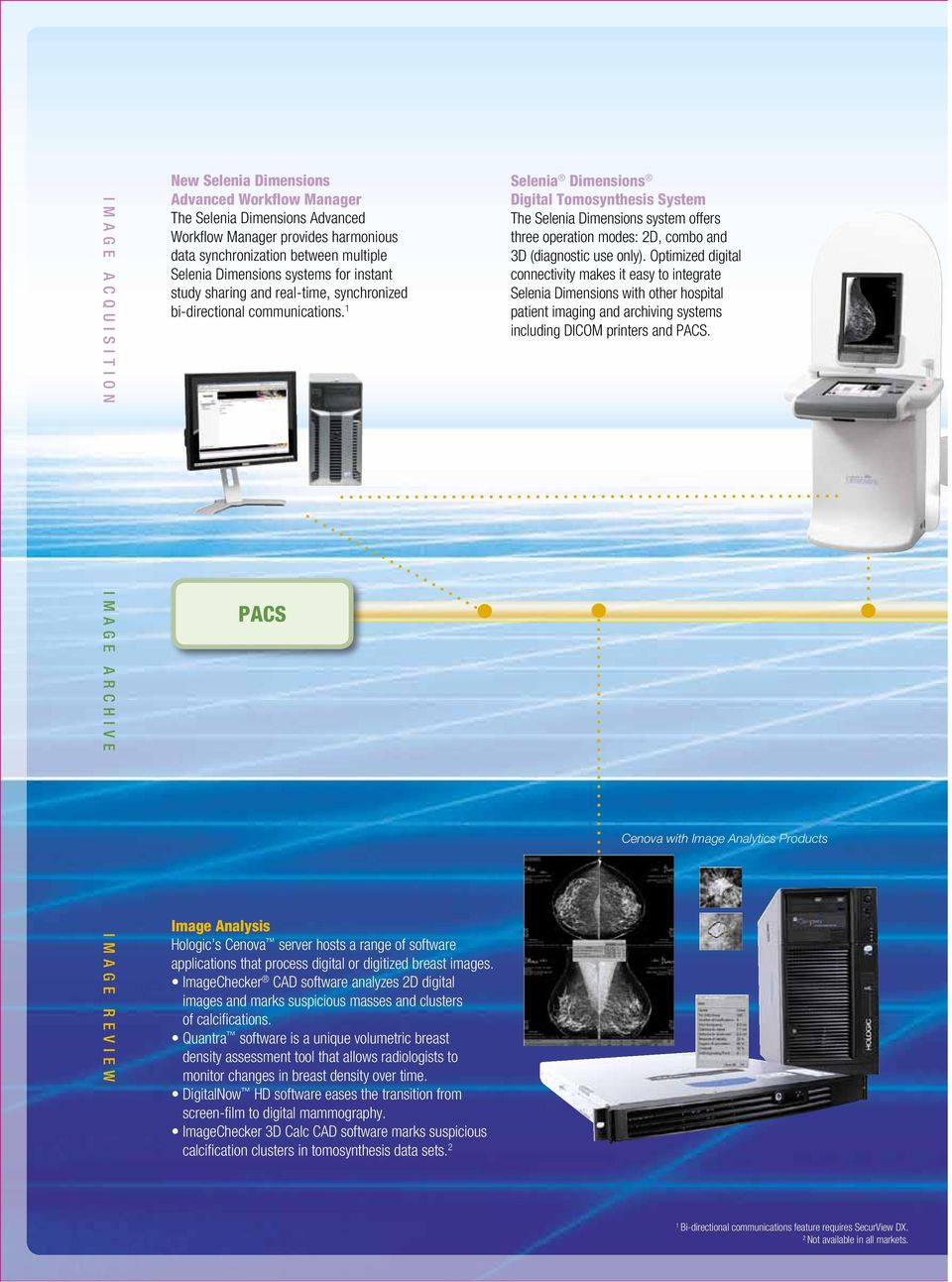 1 Selenia Dimensions Digital Tomosynthesis System The Selenia Dimensions system offers three operation modes: 2D, combo and 3D (diagnostic use only).