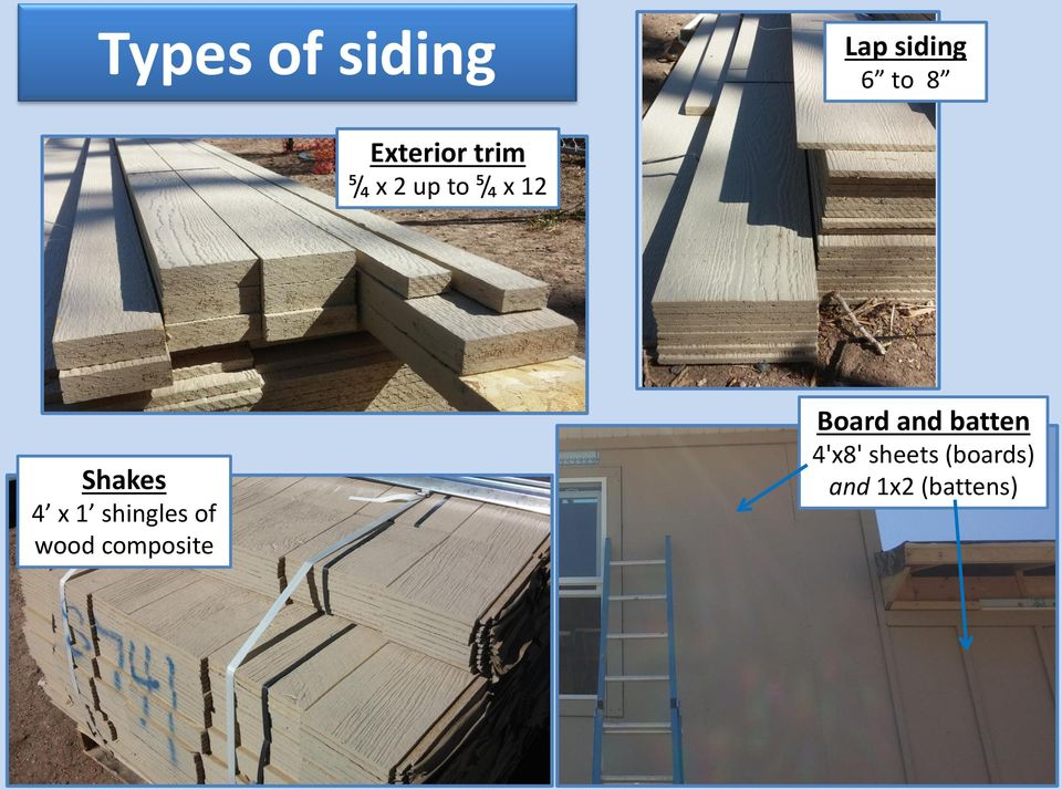 Hfhmd uses lp smartside siding and trim pdf for Type of siding board