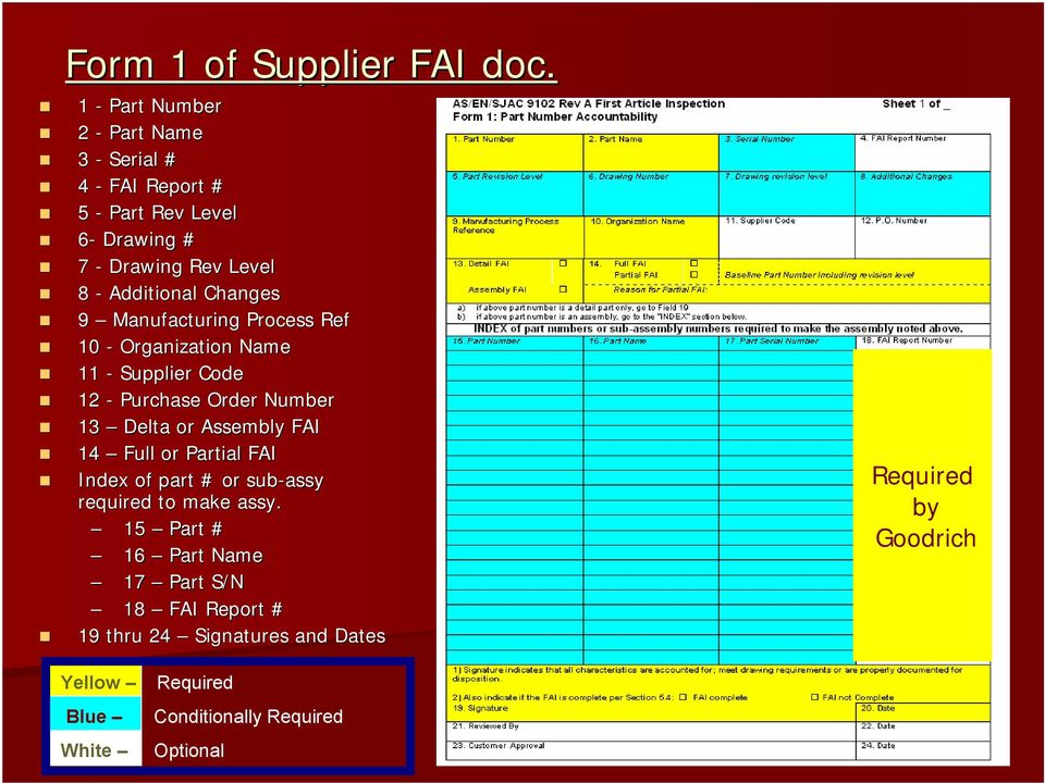 Changes 9 Manufacturing Process Ref 10 - Organization Name 11 - Supplier Code 12 - Purchase Order Number 13 Delta or Assembly FAI