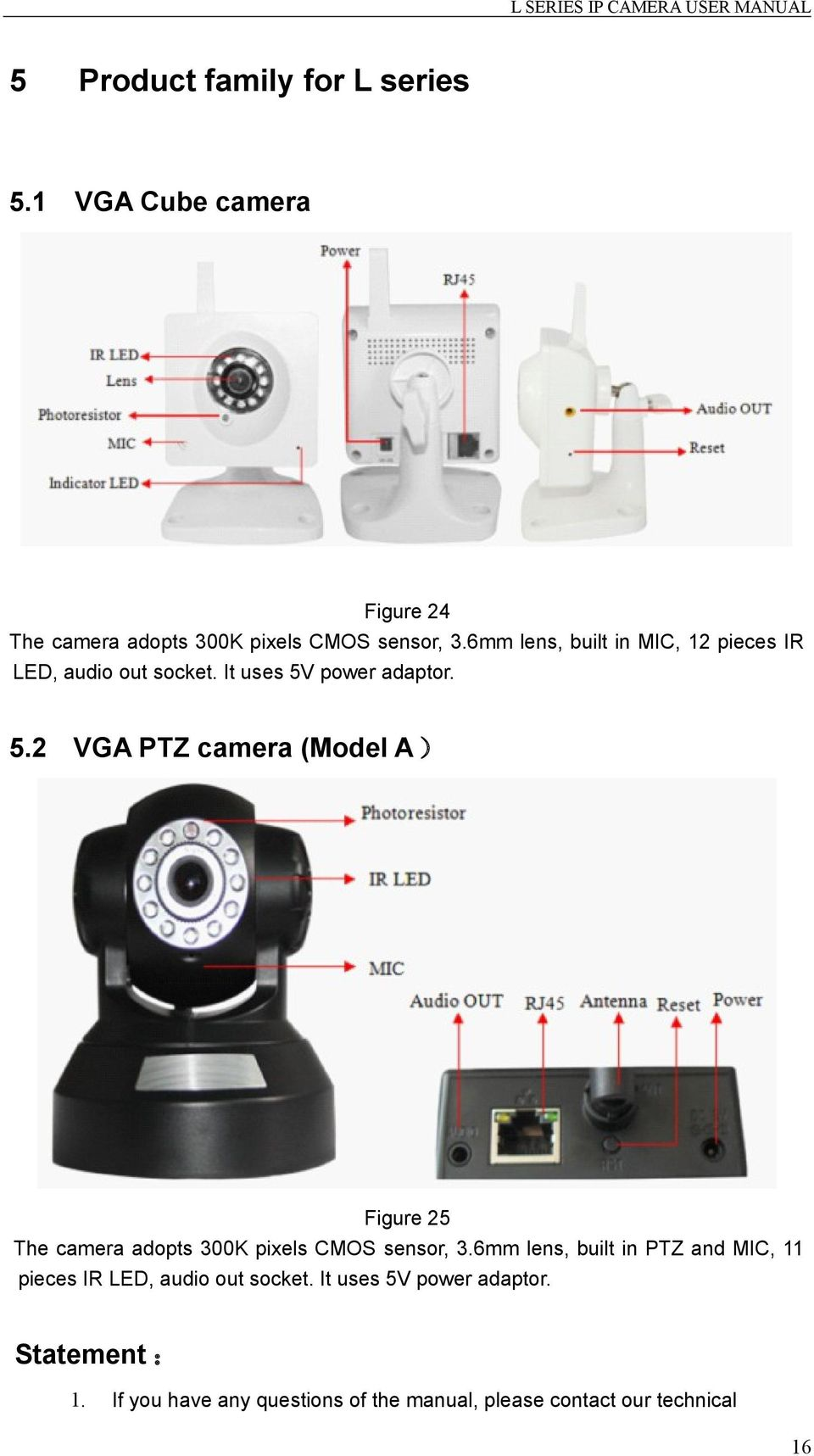 power adaptor. 5.2 VGA PTZ camera (Model A) Figure 25 The camera adopts 300K pixels CMOS sensor, 3.