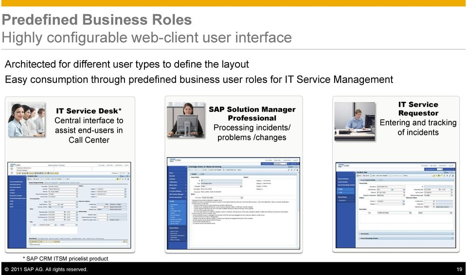 interface to assist end-users in Call Center SAP Solution Manager Professional Processing incidents/ problems