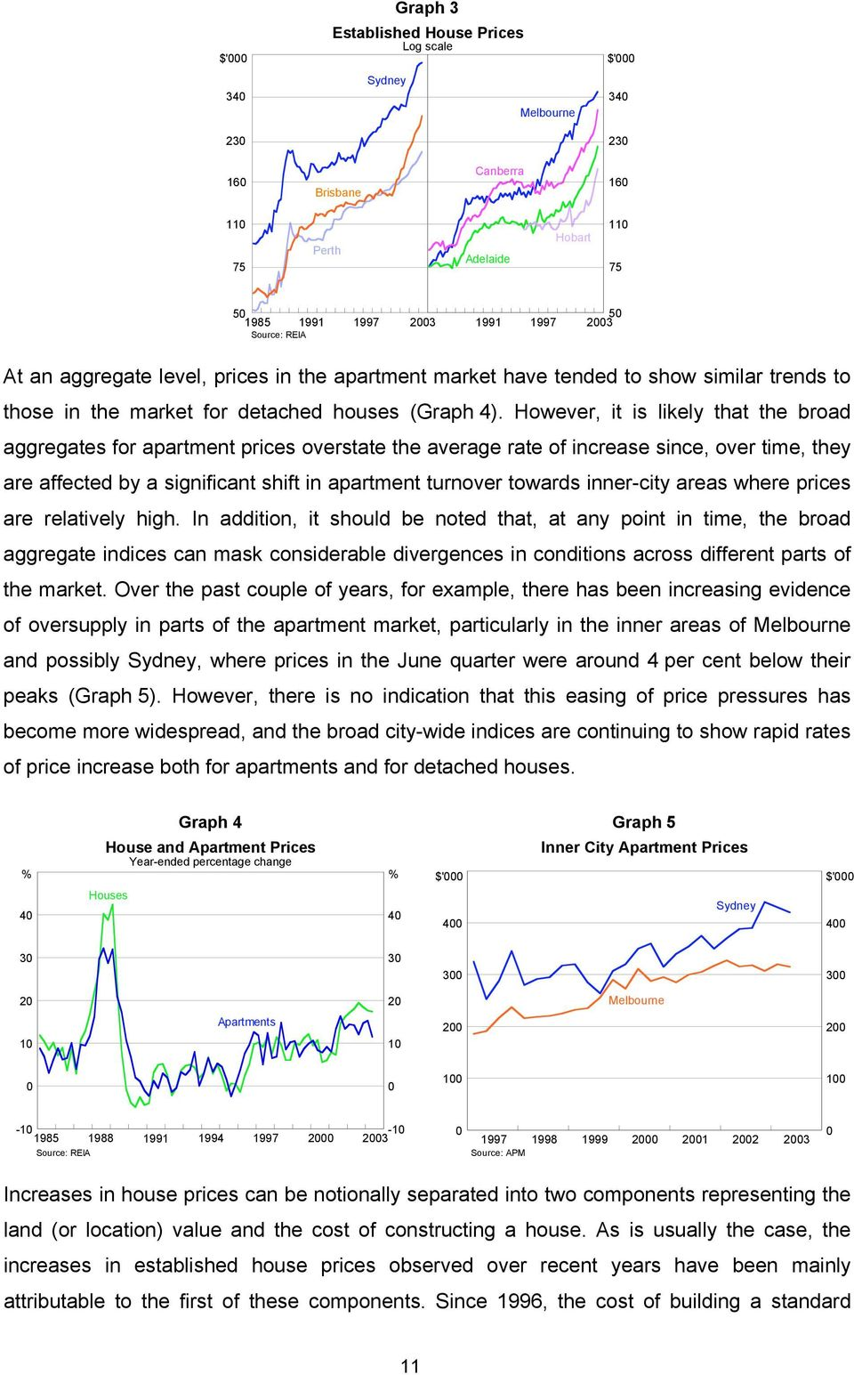 However, it is likely that the broad aggregates for apartment prices overstate the average rate of increase since, over time, they are affected by a significant shift in apartment turnover towards