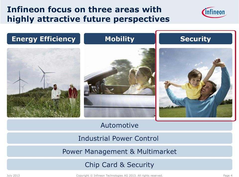 Mobility Security Automotive Industrial Power