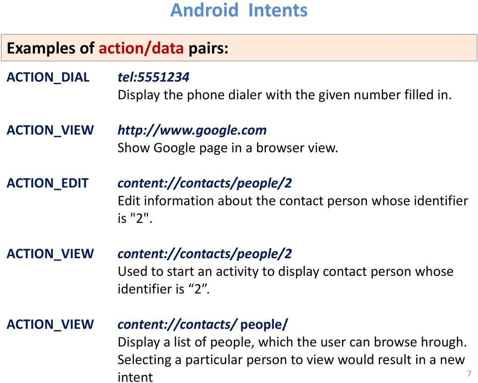 "content://contacts/people/2 Edit information about the contact person whose identifier is ""2""."