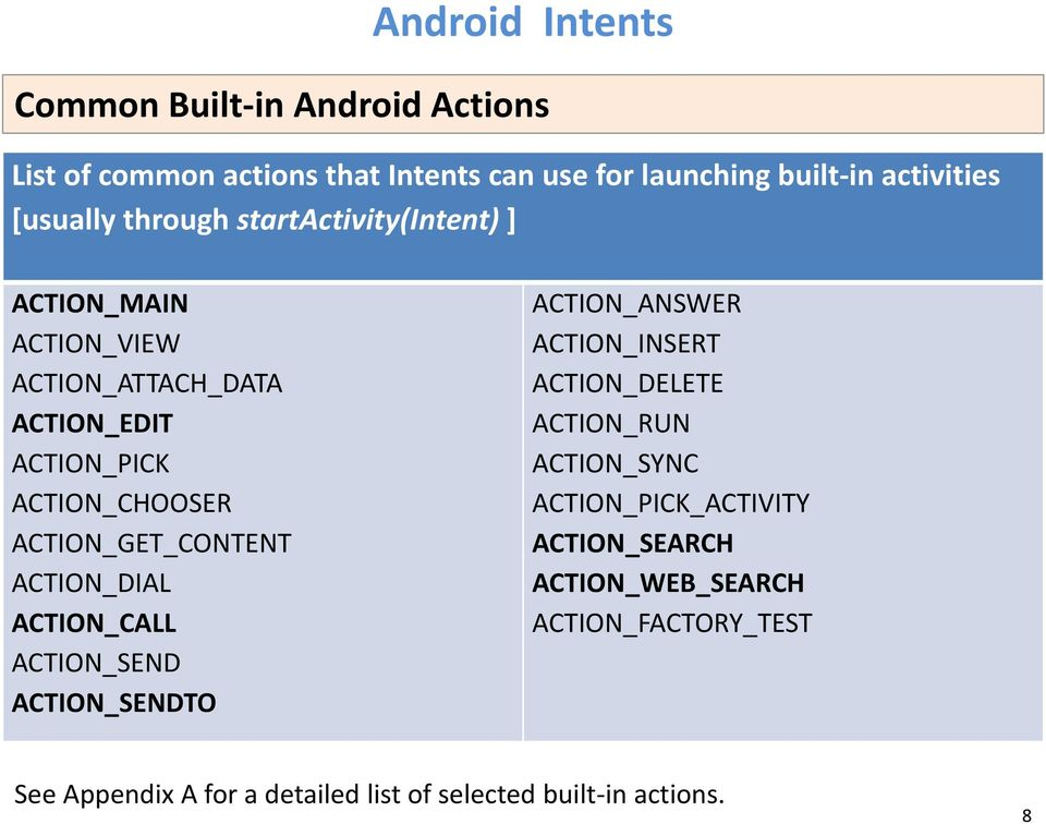 ACTION_DIAL ACTION_CALL ACTION_SEND ACTION_SENDTO ACTION_ANSWER ACTION_INSERT ACTION_DELETE ACTION_RUN ACTION_SYNC
