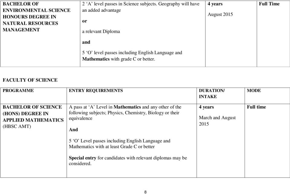 FACULTY OF SCIENCE PROGRAMME ENTRY REQUIREMENTS DURATION/ INTAKE MODE (HONS) DEGREE IN APPLIED MATHEMATICS (HBSC AMT) A pass at A Level in Mathematics any other of