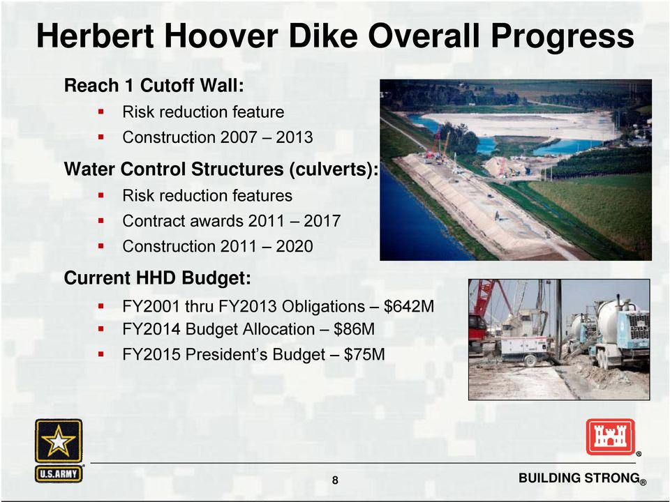 Contract t awards 2011 2017 Construction 2011 2020 Current HHD Budget: FY2001 thru
