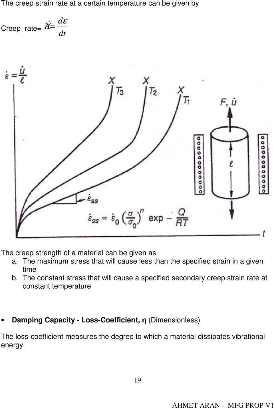 The constant stress that will cause a specified secondary creep strain rate at constant temperature Damping Capacity -