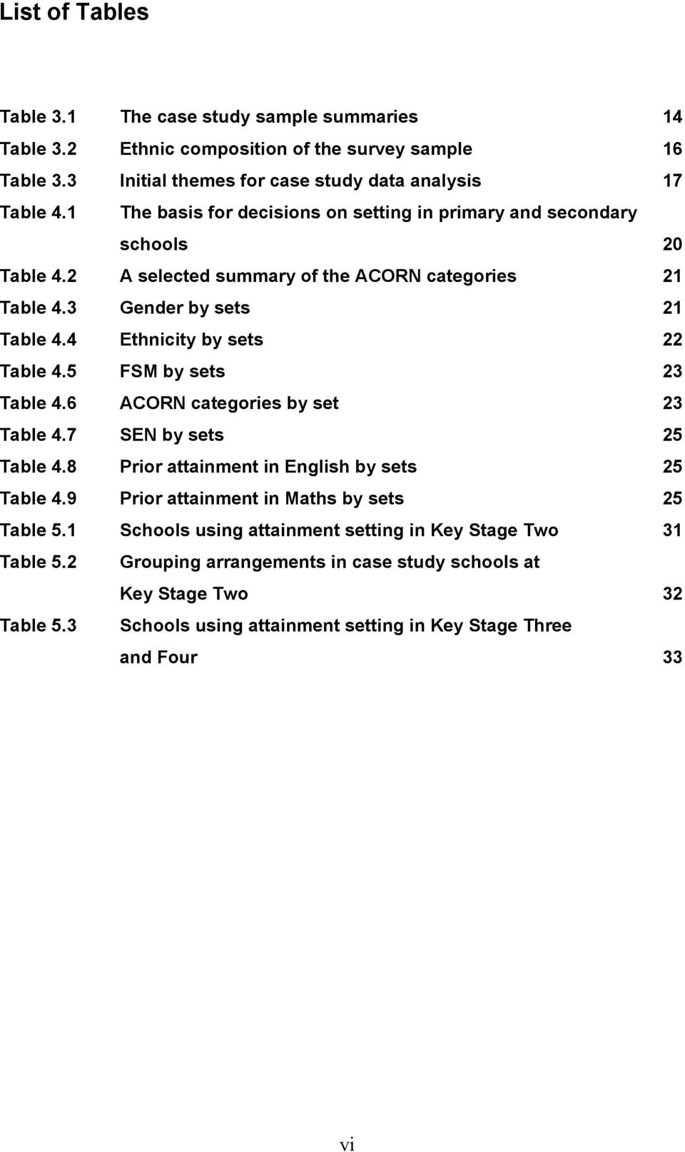 4 Ethnicity by sets 22 Table 4.5 FSM by sets 23 Table 4.6 ACORN categories by set 23 Table 4.7 SEN by sets 25 Table 4.8 Prior attainment in English by sets 25 Table 4.