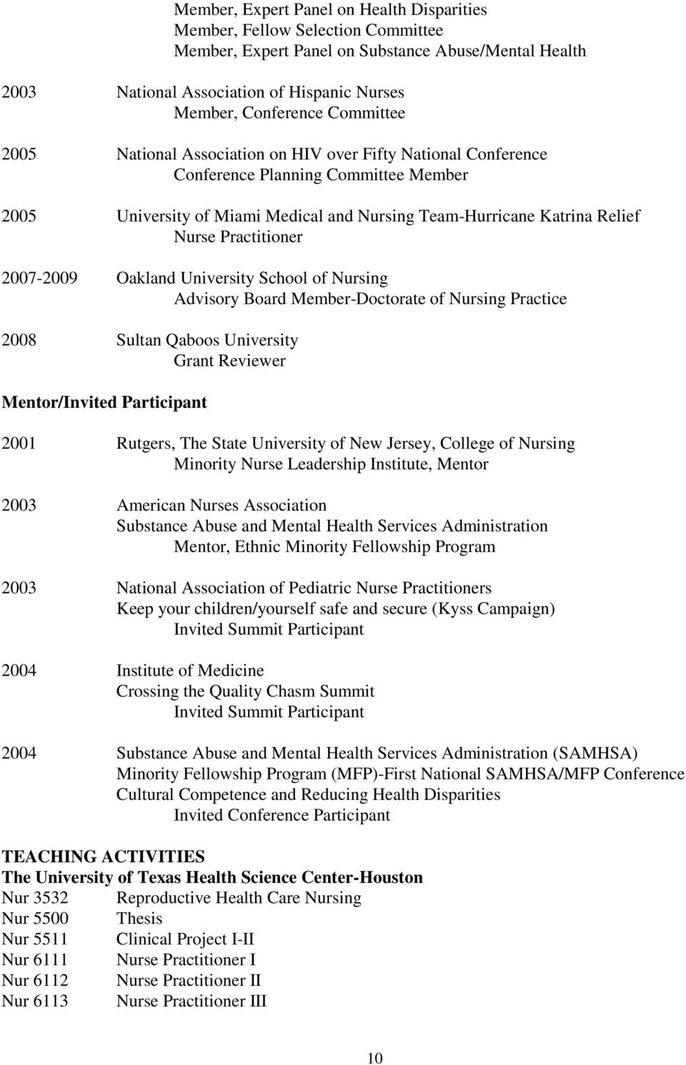 Practitioner 2007-2009 Oakland University School of Nursing Advisory Board Member-Doctorate of Nursing Practice 2008 Sultan Qaboos University Grant Reviewer Mentor/Invited Participant 2001 Rutgers,