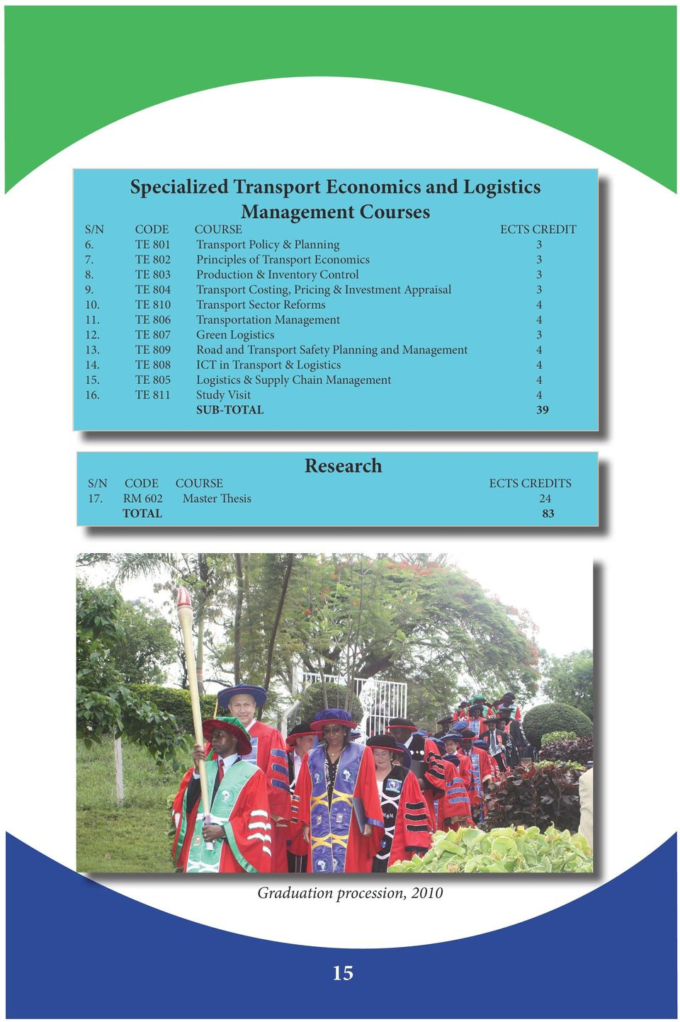 TE 810 Transport Sector Reforms 4 11. TE 806 Transportation Management 4 12. TE 807 Green Logistics 3 13. TE 809 Road and Transport Safety Planning and Management 4 14.