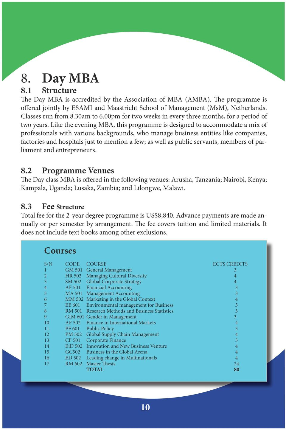 Like the evening MBA, this programme is designed to accommodate a mix of professionals with various backgrounds, who manage business entities like companies, factories and hospitals just to mention a