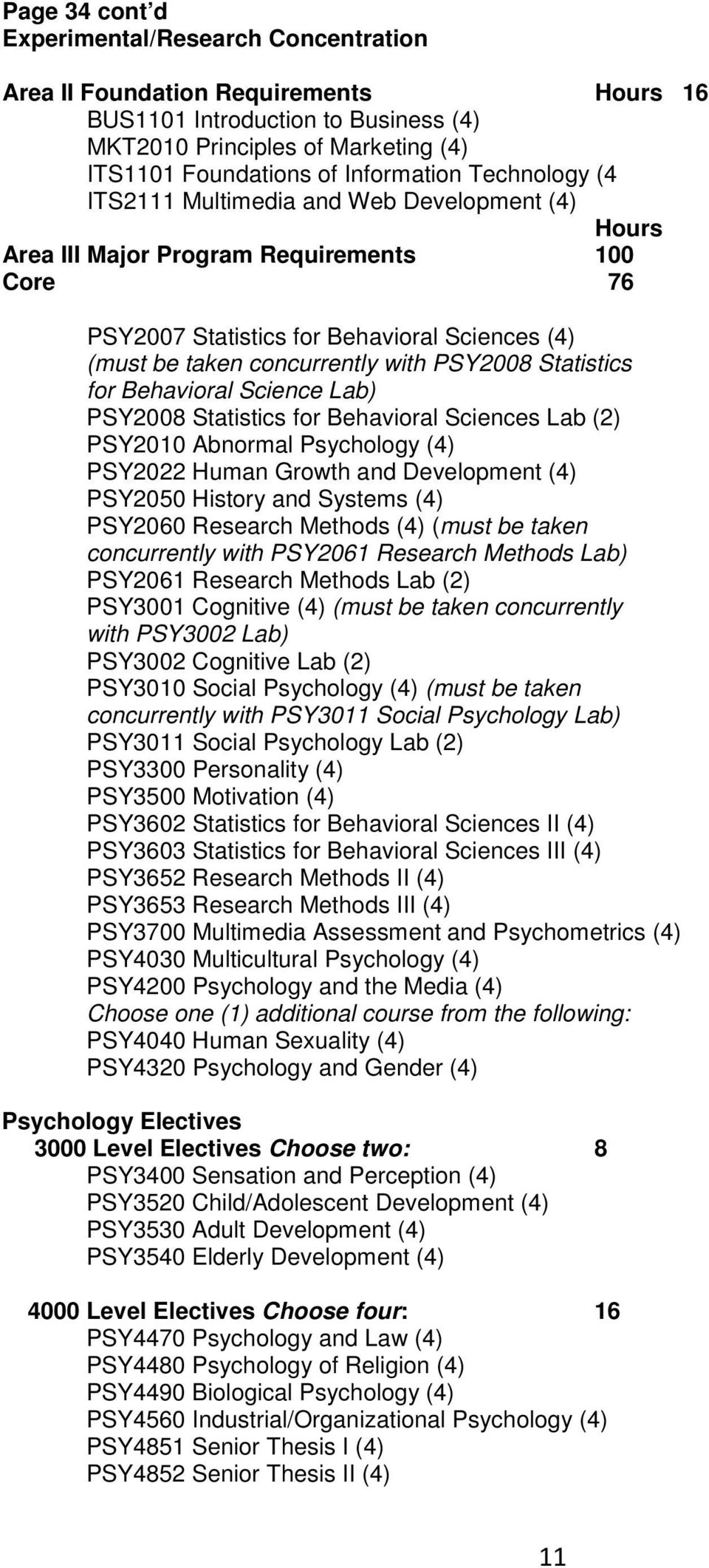 Statistics for Behavioral Science Lab) PSY2008 Statistics for Behavioral Sciences Lab (2) PSY2010 Abnormal Psychology (4) PSY2022 Human Growth and Development (4) PSY2050 History and Systems (4)
