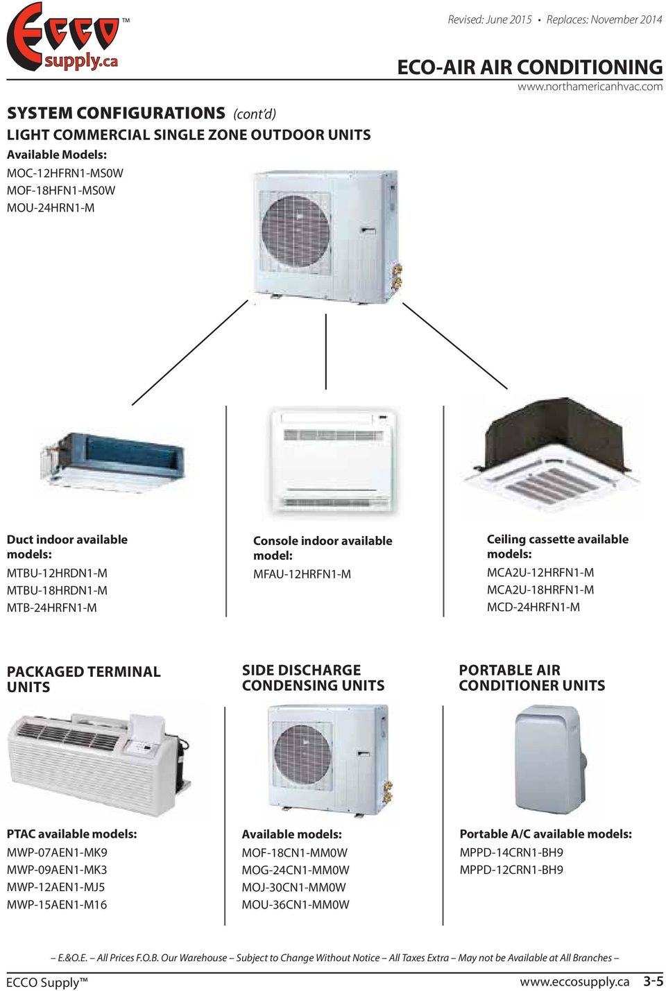 MCD-24HRFN1-M PACKAGED TERMINAL UNITS SIDE DISCHARGE CONDENSING UNITS PORTABLE AIR CONDITIONER UNITS PTAC available MWP-07AEN1-MK9 MWP-09AEN1-MK3 MWP-12AEN1-MJ5