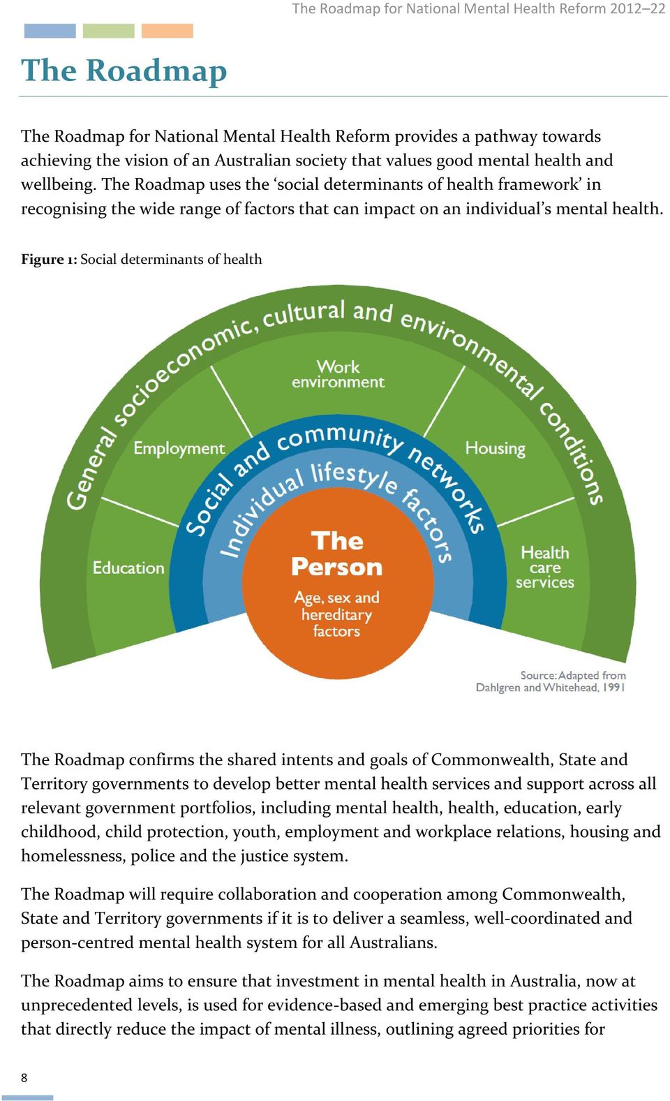 Figure 1: Social determinants of health The Roadmap confirms the shared intents and goals of Commonwealth, State and Territory governments to develop better mental health services and support across