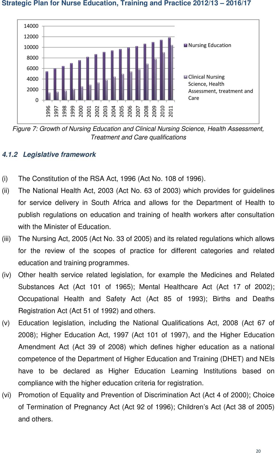 108 of 1996). (ii) The National Health Act, 2003 (Act No.