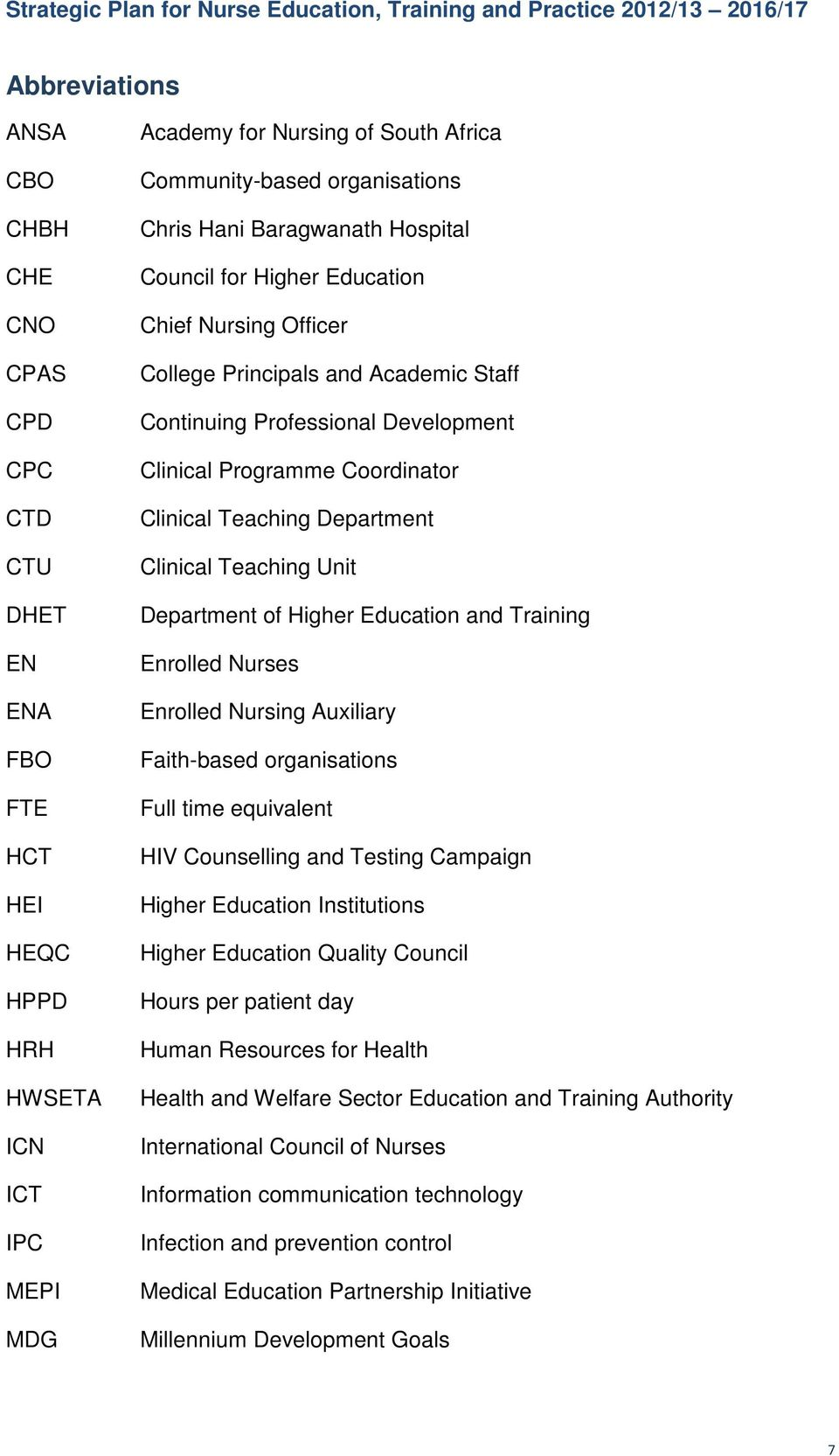 Department Clinical Teaching Unit Department of Higher Education and Training Enrolled Nurses Enrolled Nursing Auxiliary Faith-based organisations Full time equivalent HIV Counselling and Testing
