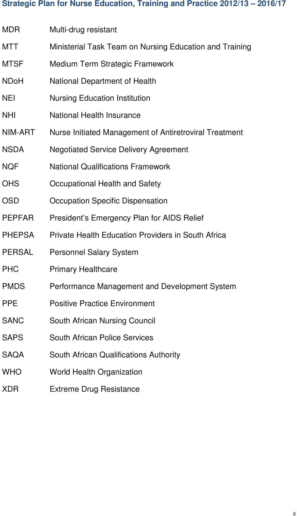 National Qualifications Framework Occupational Health and Safety Occupation Specific Dispensation President s Emergency Plan for AIDS Relief Private Health Education Providers in South Africa