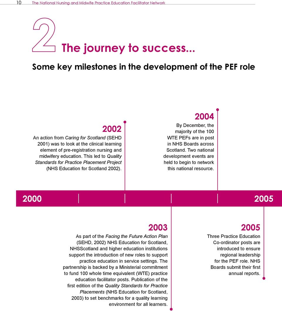 education. This led to Quality Standards for Practice Placement Project (NHS Education for Scotland 2002). 2004 By December, the majority of the 100 WTE PEFs are in post in NHS Boards across Scotland.