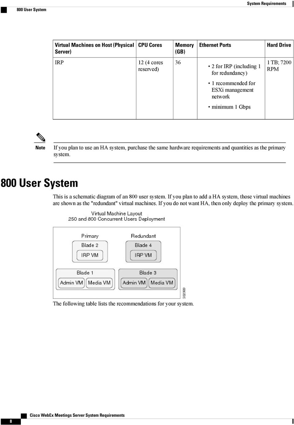 as the primary system. 800 User System This is a schematic diagram of an 800 user system.