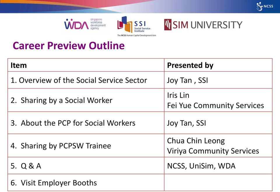 About the PCP for Social Workers Joy Tan, SSI 4.