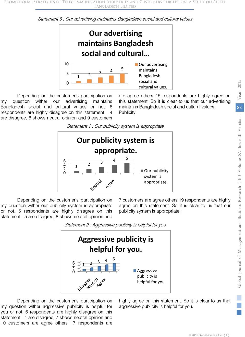 respondents are highly disagree on this statement are disagree, 8 shows neutral opinion and Our advertising maintains Bangladesh social and cultural Statement : Our publicity system is appropriate.