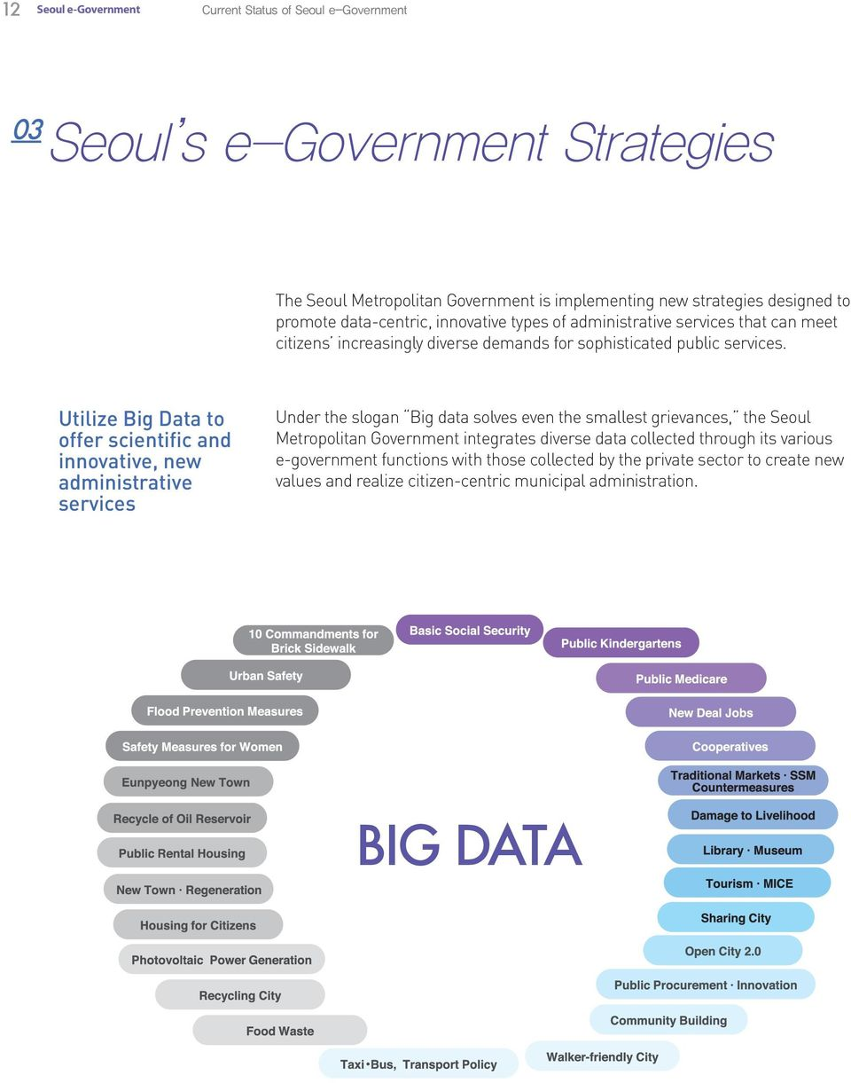 Utilize Big Data to offer scientific and innovative, new administrative services Under the slogan Big data solves even the smallest grievances, the Seoul Metropolitan