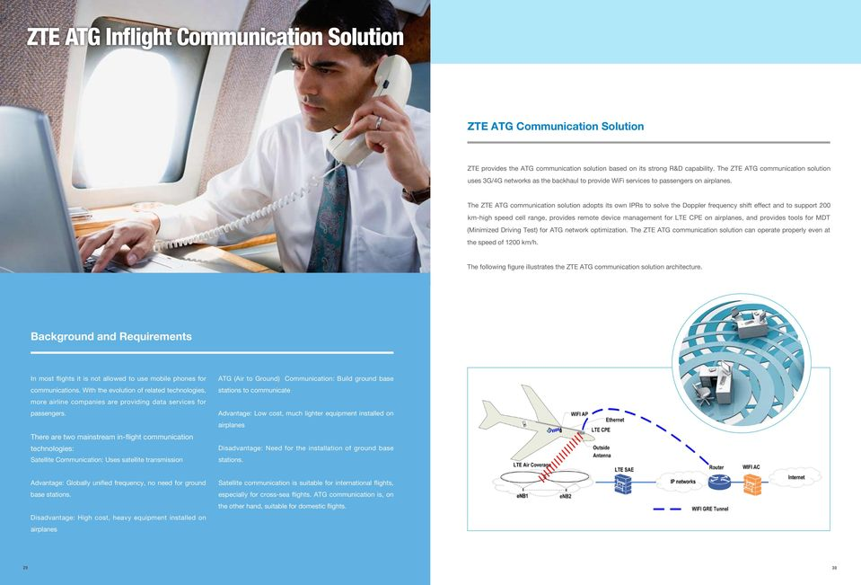 The ZTE ATG communication solution adopts its own IPRs to solve the Doppler frequency shift effect and to support 200 km-high speed cell range, provides remote device management for LTE CPE on
