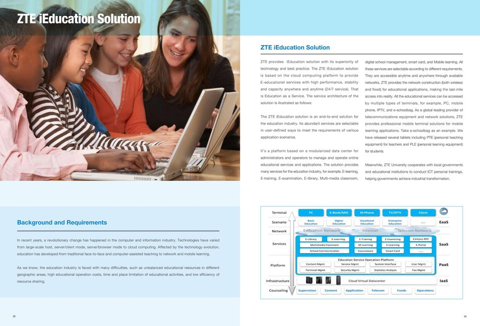 That is Education as a Service. The service architecture of the solution is illustrated as follows: The ZTE ieducation solution is an end-to-end solution for the education industry.