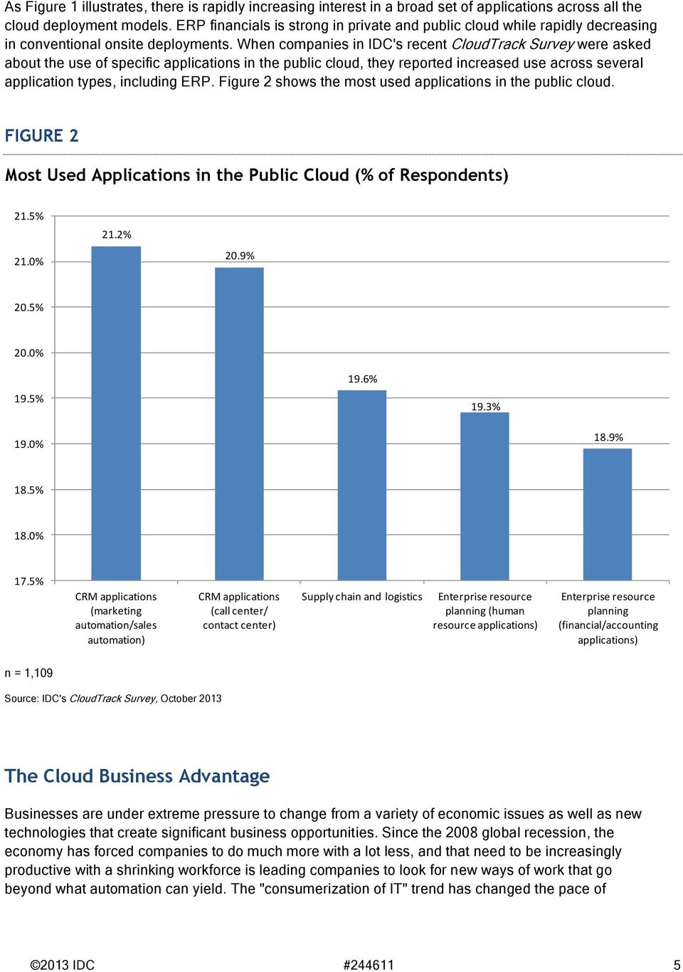 When companies in IDC's recent CloudTrack Survey were asked about the use of specific applications in the public cloud, they reported increased use across several application types, including ERP.