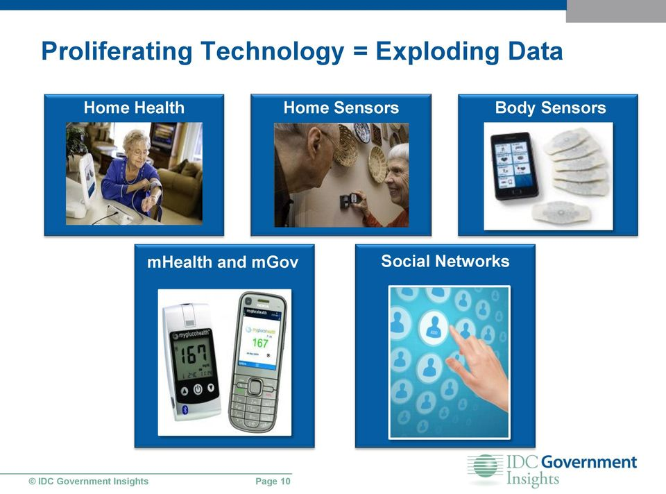 Sensors mhealth and mgov Medical Kiosks