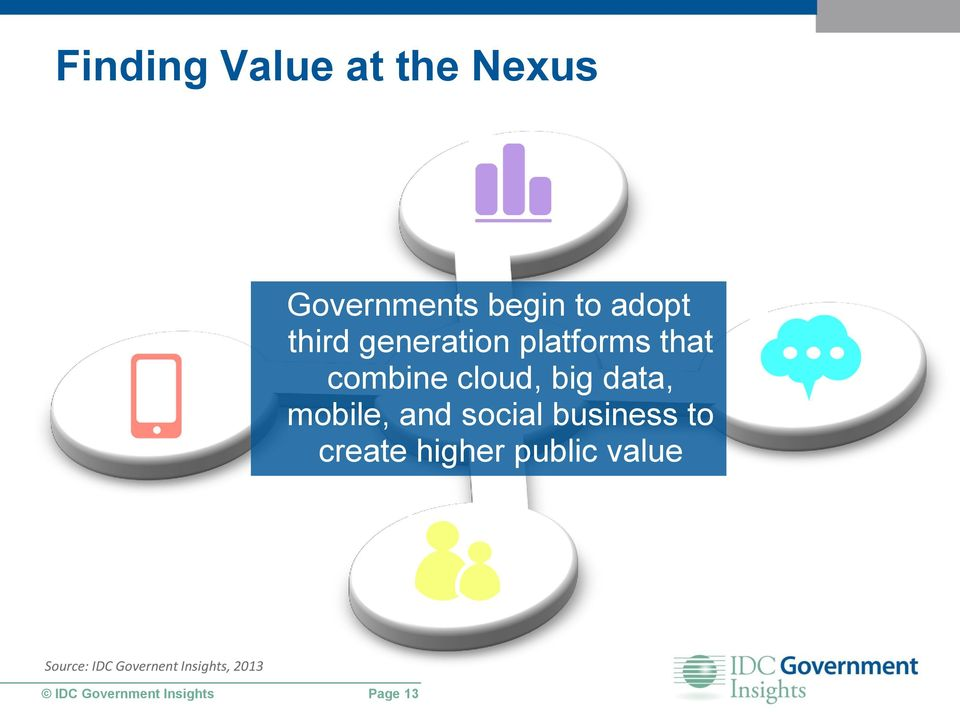 and social business to create higher public value Source: