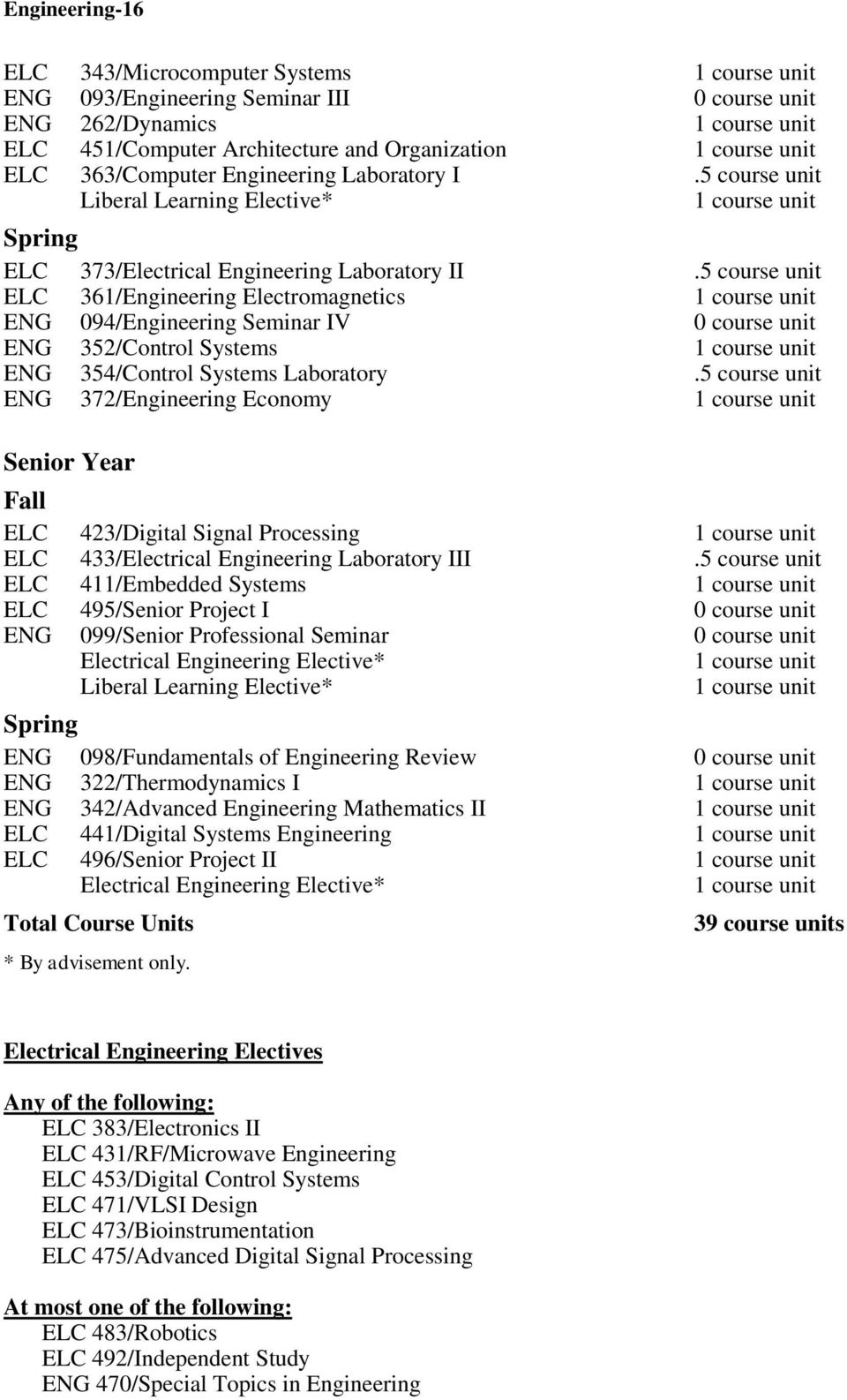 5 course unit ELC 361/Engineering Electromagnetics ENG 094/Engineering Seminar IV 0 course unit ENG 352/Control Systems ENG 354/Control Systems Laboratory.
