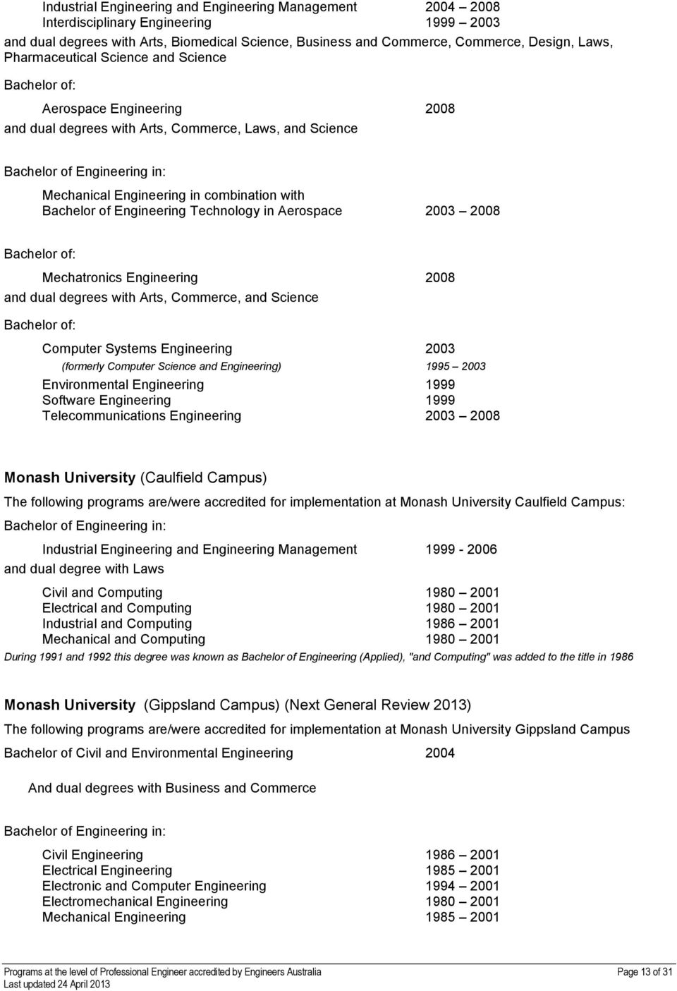Technology in Aerospace 2003 2008 Bachelor of: Mechatronics Engineering 2008 and dual degrees with Arts, Commerce, and Science Bachelor of: Computer Systems Engineering 2003 (formerly Computer