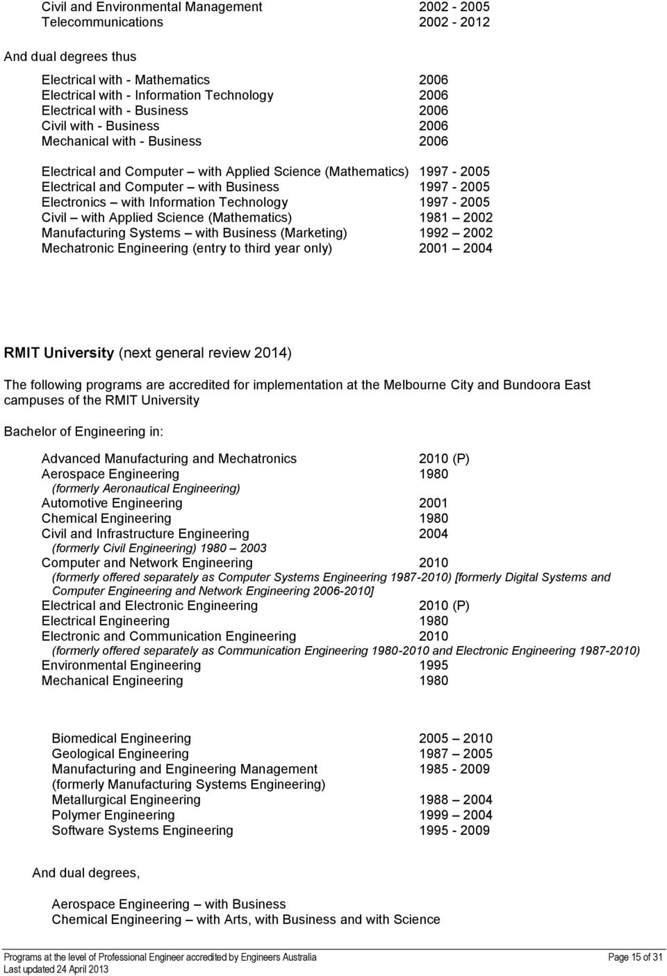 Electronics with Information Technology 1997-2005 Civil with Applied Science (Mathematics) 1981 2002 Manufacturing Systems with Business (Marketing) 1992 2002 Mechatronic Engineering (entry to third