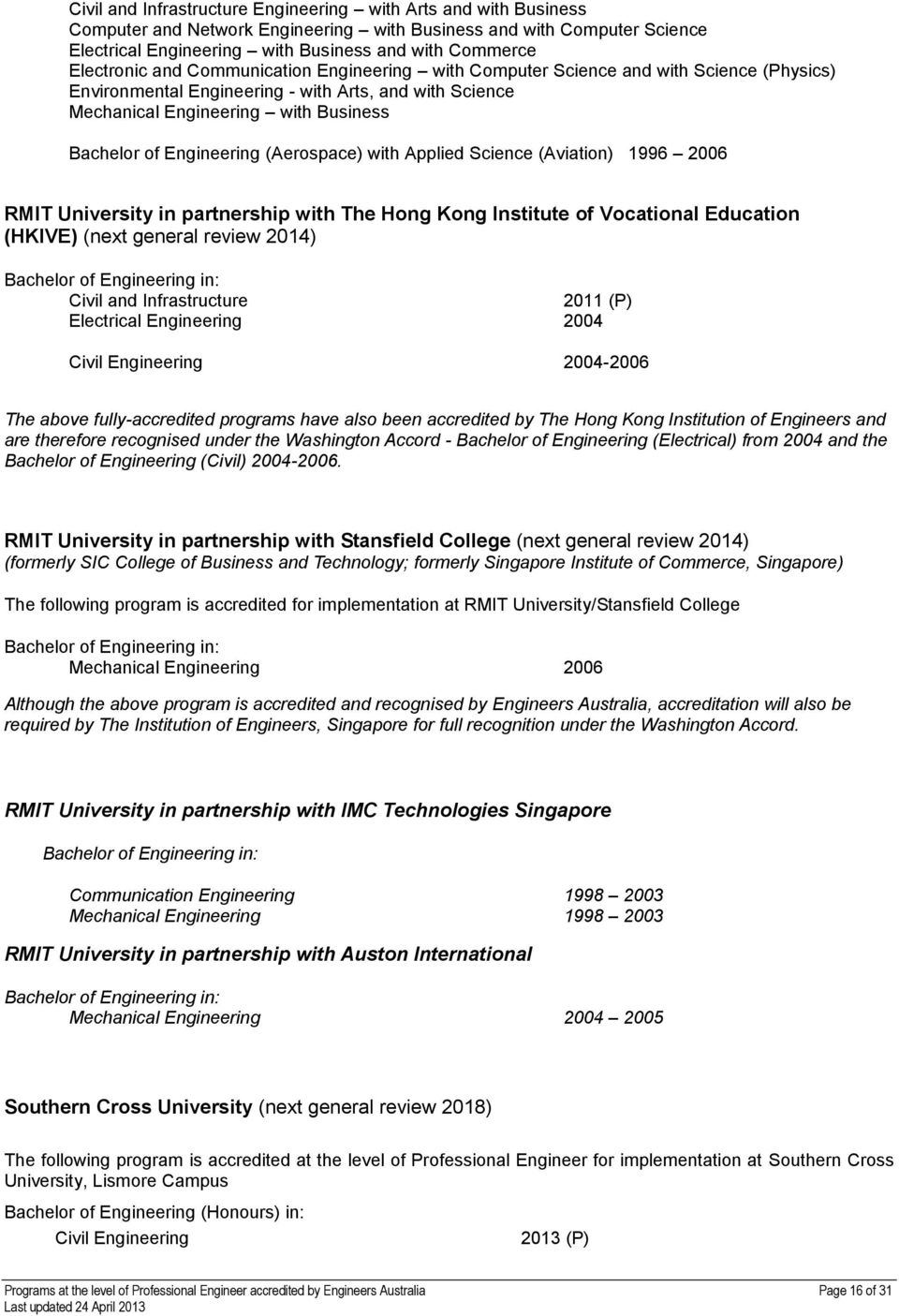 Engineering (Aerospace) with Applied Science (Aviation) 1996 2006 RMIT University in partnership with The Hong Kong Institute of Vocational Education (HKIVE) (next general review 2014) Civil and