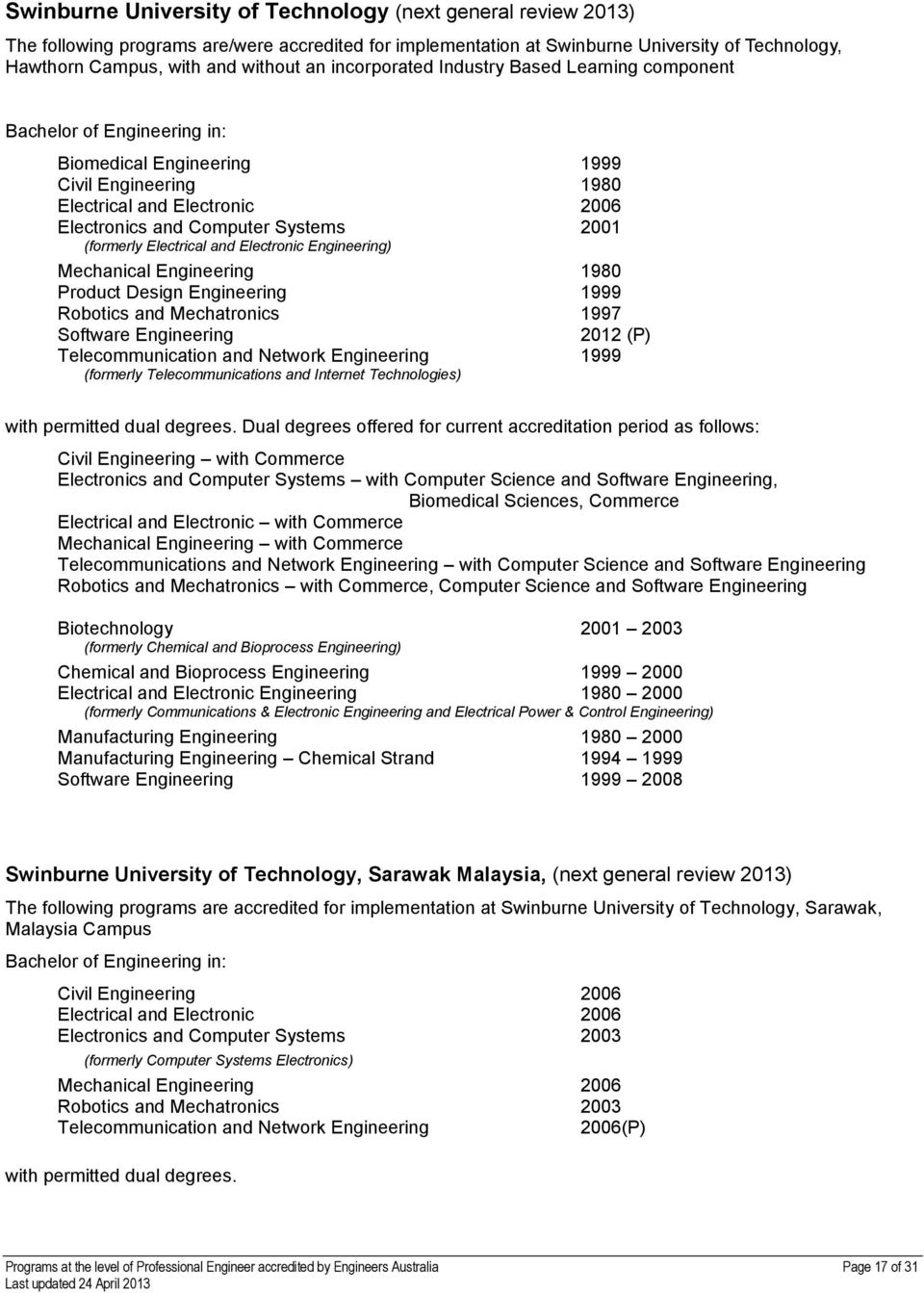 Electronic Engineering) Mechanical Engineering 1980 Product Design Engineering 1999 Robotics and Mechatronics 1997 Software Engineering Telecommunication and Network Engineering 1999 (formerly