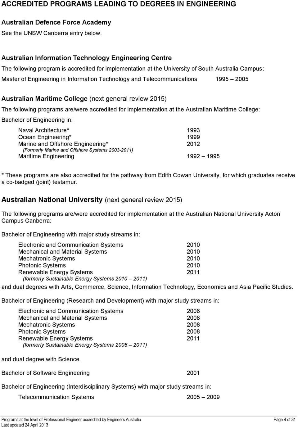 Technology and Telecommunications 1995 2005 Australian Maritime College (next general review 2015) The following programs are/were accredited for implementation at the Australian Maritime College: