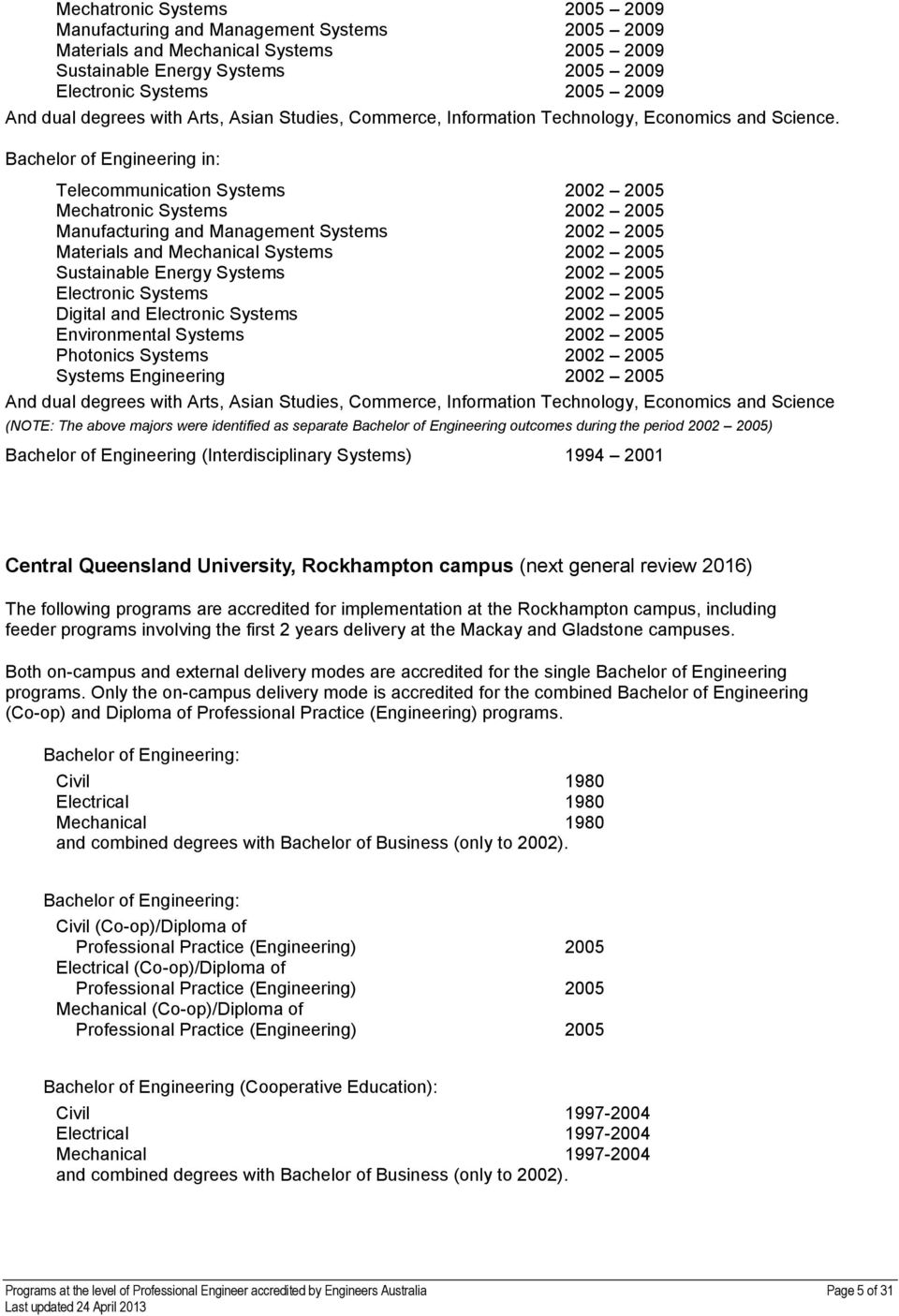 Telecommunication Systems 2002 2005 Mechatronic Systems 2002 2005 Manufacturing and Management Systems 2002 2005 Materials and Mechanical Systems 2002 2005 Sustainable Energy Systems 2002 2005