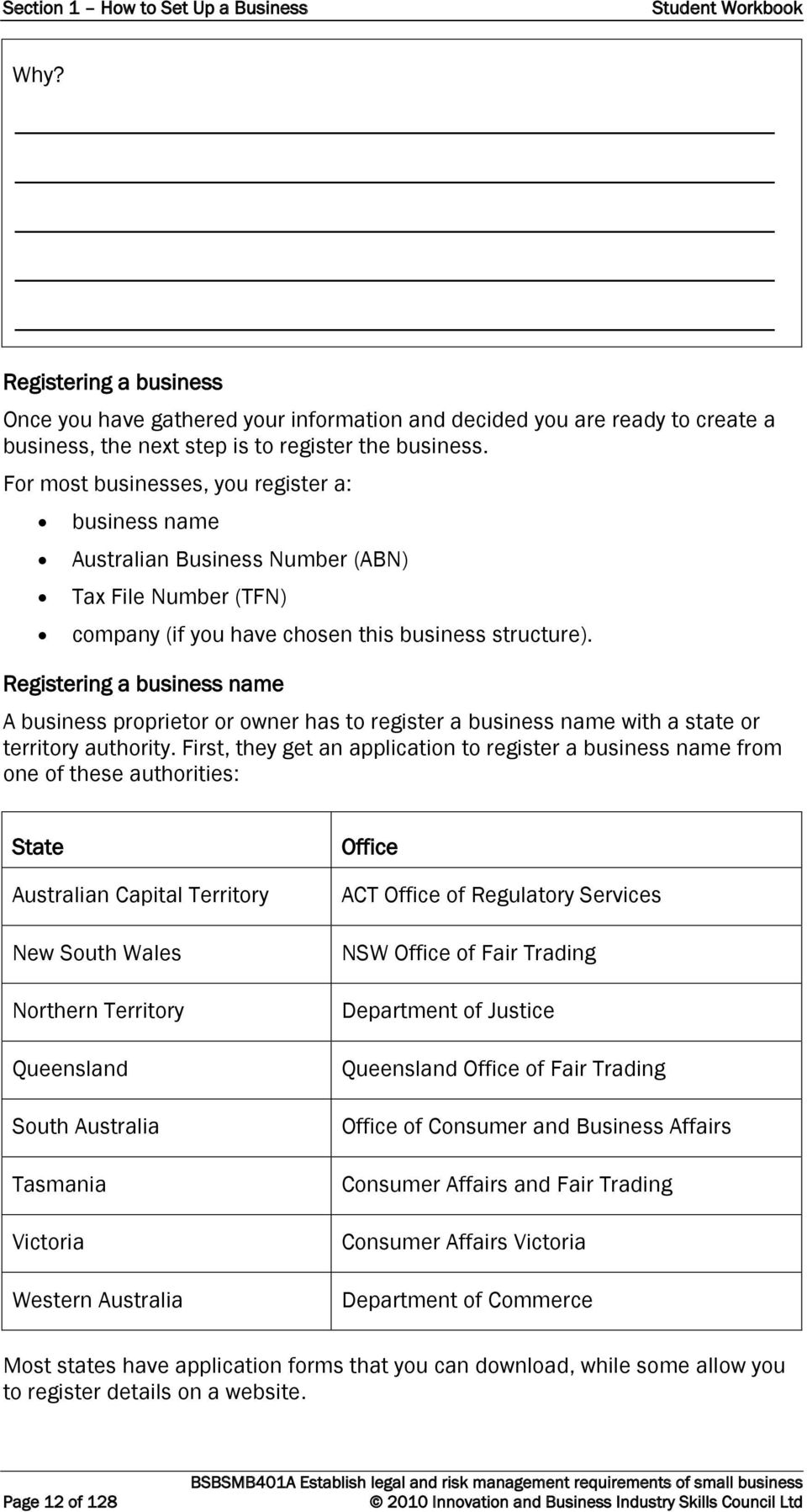 For most businesses, you register a: business name Australian Business Number (ABN) Tax File Number (TFN) company (if you have chosen this business structure).