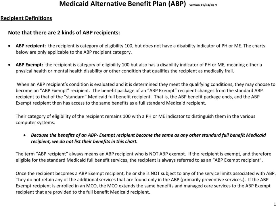 ABP Exempt: the recipient is category of eligibility 100 but also has a disability indicator of PH or ME, meaning either a physical health or mental health disability or other condition that