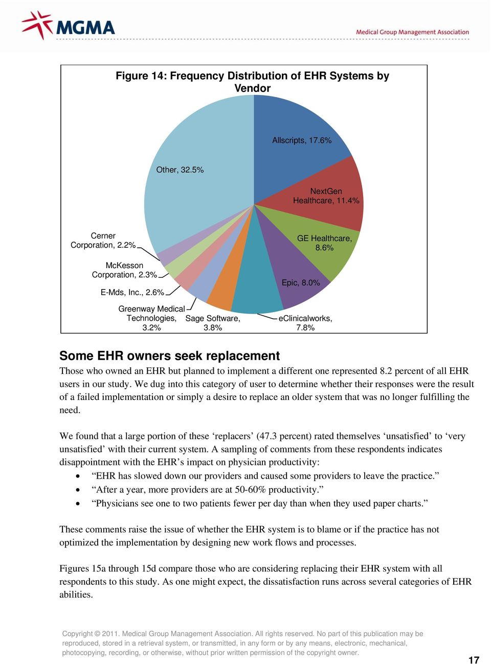 2 percent of all EHR users in our study.