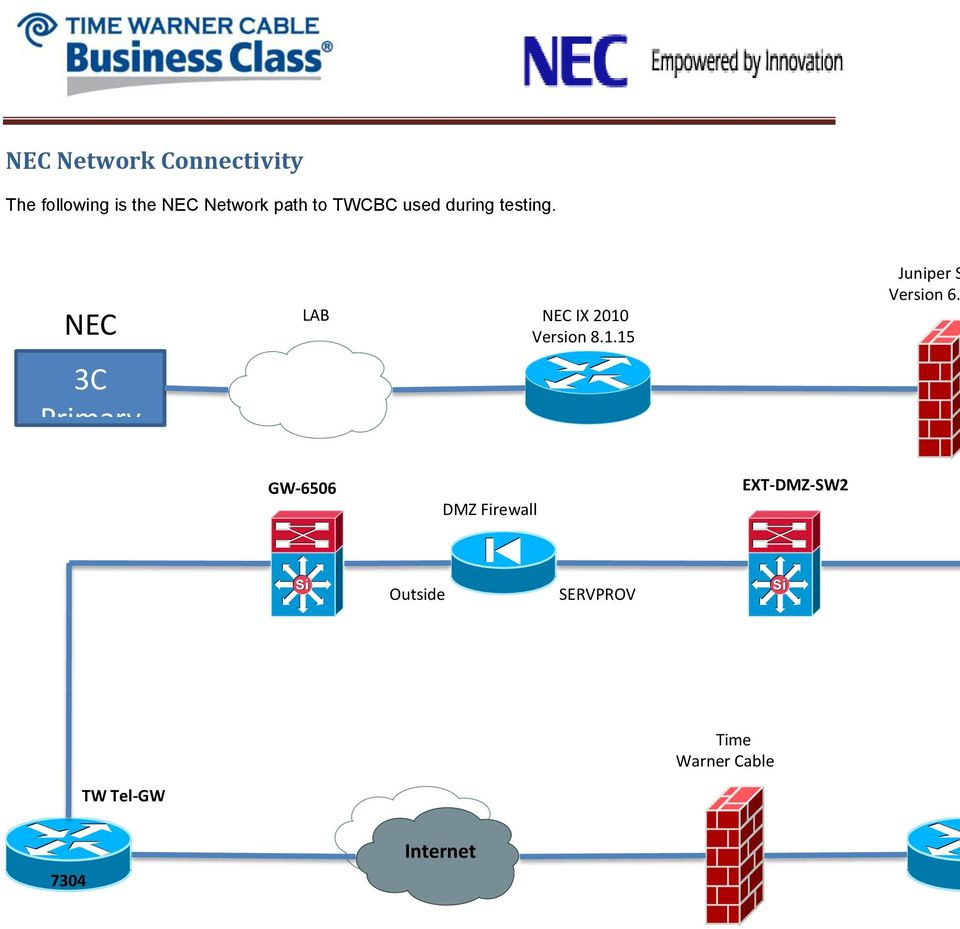 NEC 3C Primary LAB NEC IX 2010 Version 8.1.15 Juniper S Version 6.