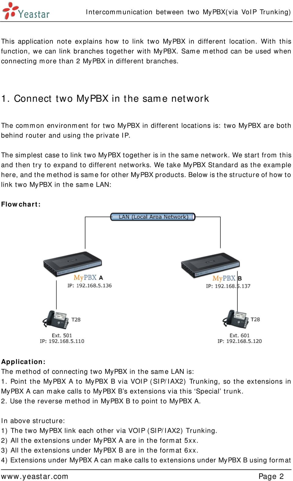 Connect two MyPBX in the same network The common environment for two MyPBX in different locations is: two MyPBX are both behind router and using the private IP.