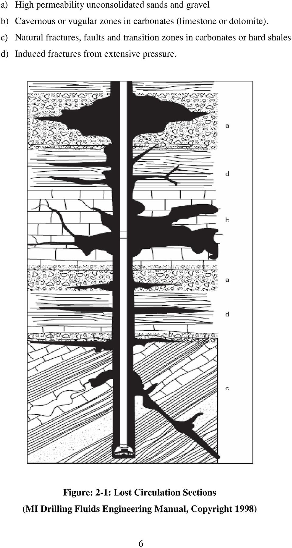 c) Natural fractures, faults and transition zones in carbonates or hard shales d)