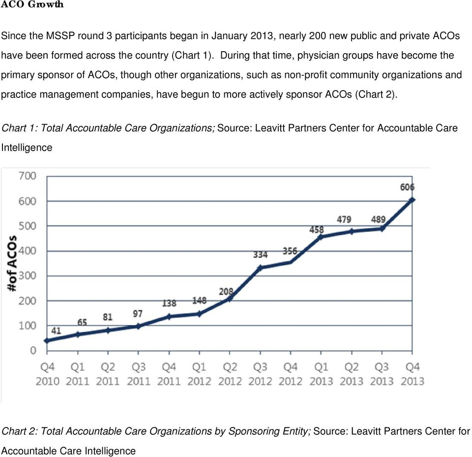 and practice management companies, have begun to more actively sponsor ACOs (Chart 2).