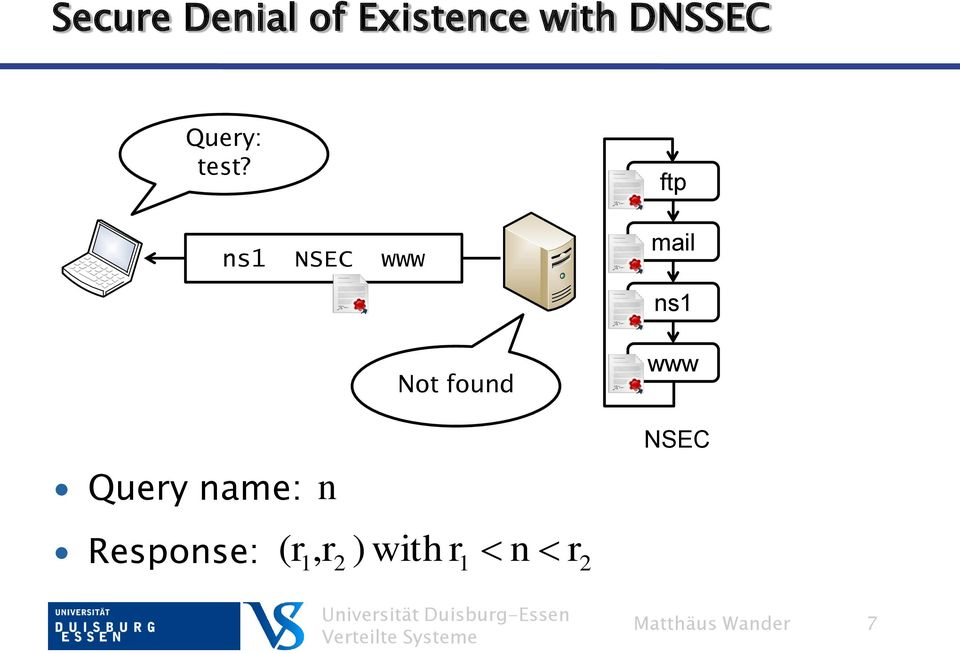 ns1 NSEC www ftp mail ns1 Query name: